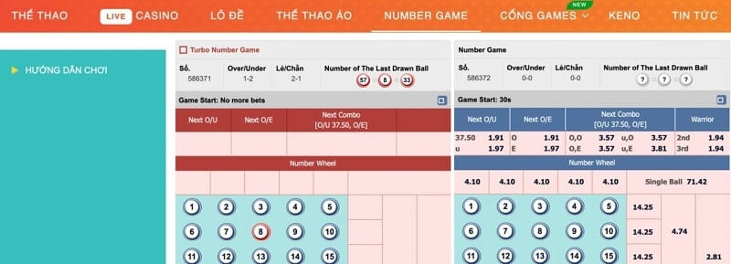 Number Game tại SV88